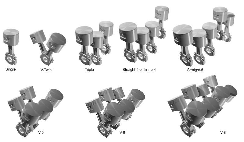 Mesin 4 dan 6 silinder - engineer