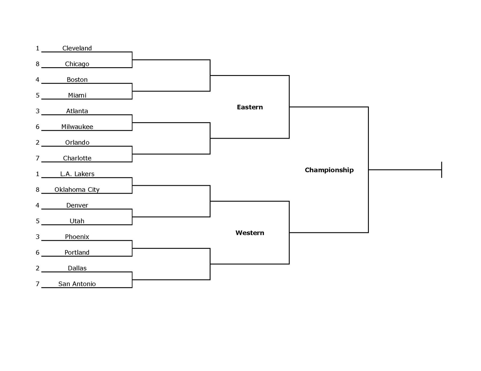 image about Nfl Playoffs Printable Bracket named Leer en línea Soccer Playoff Bracket Template. Look