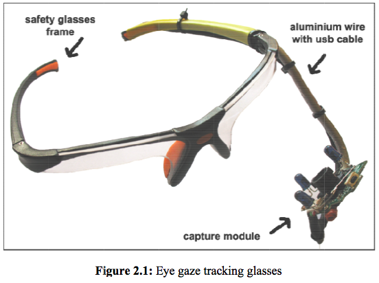 Martin Tall On Gaze Interaction: How to build low cost eye