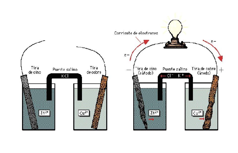 Electroqumica noviembre 2007