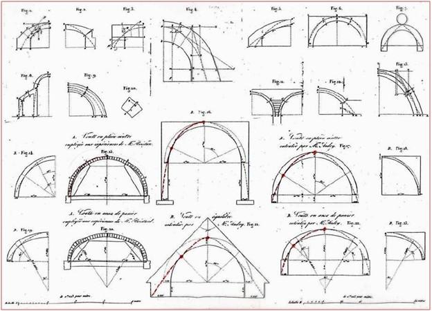 Arco In Muratura Calcolo.Archi E Volte Cenni Storici E Funzionamento Ingegneria E