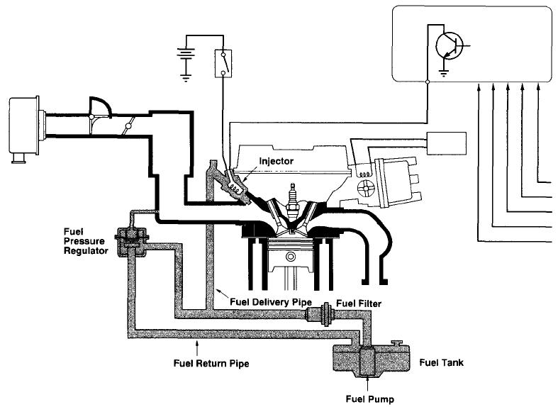 Mechanical Information: ELECTRONIC FUEL INJECTION (EFI)