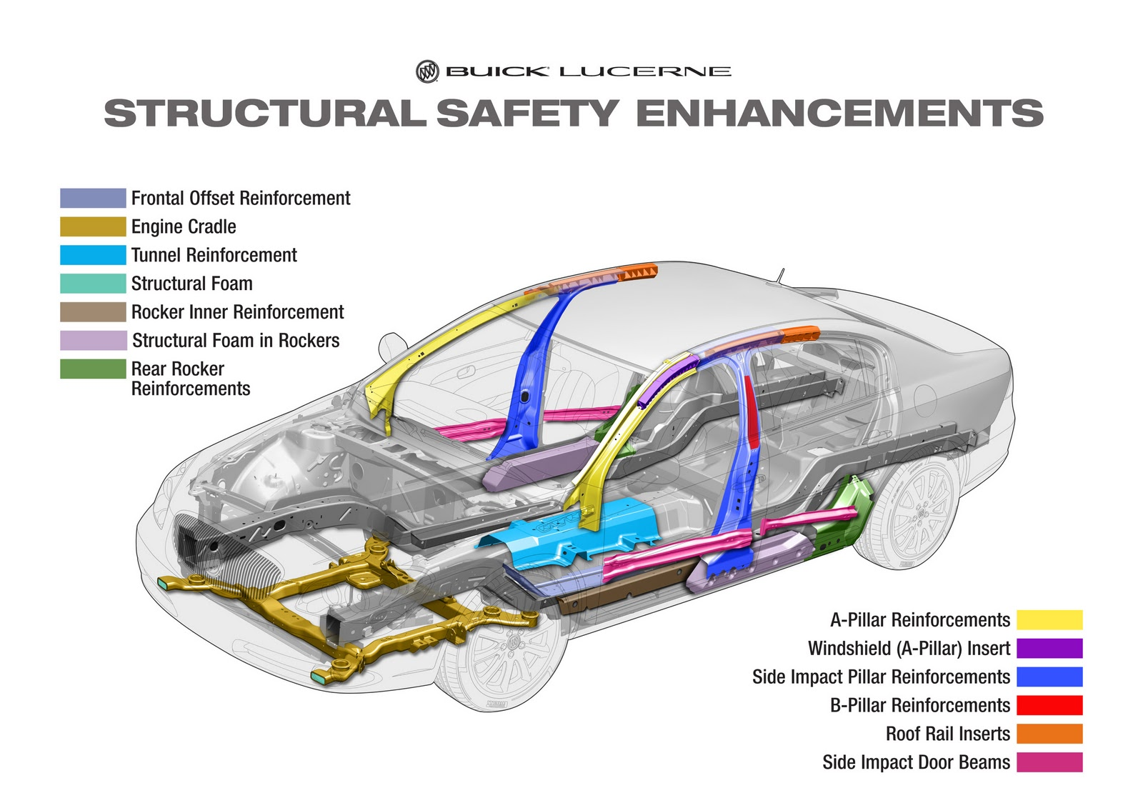 2011 Buick Lucerne Body Structure Boron Extrication