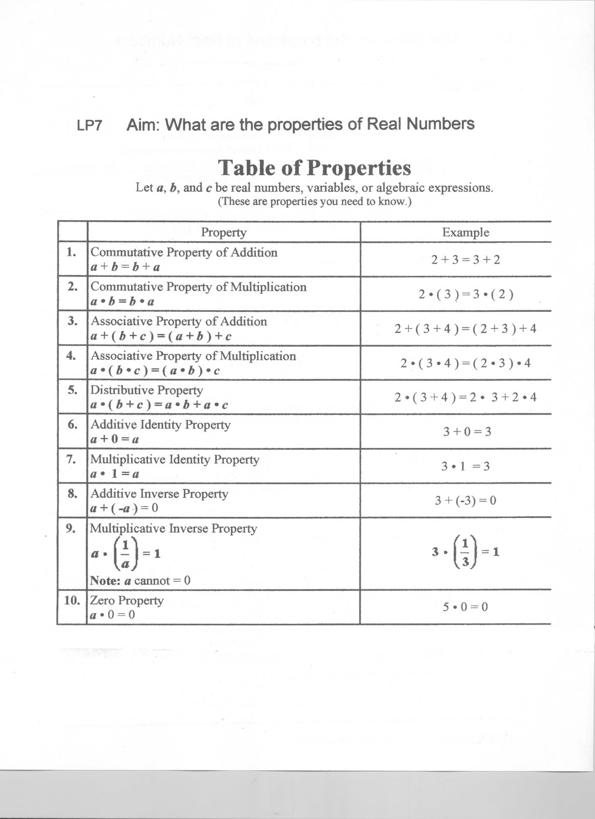 Mr Napoli S Algebra Aim What Are The Properties Of Real