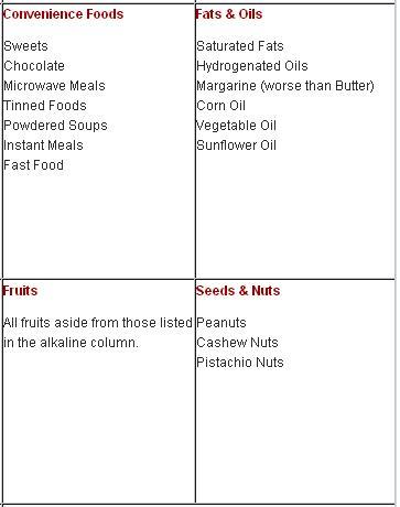 Pola Makan yang Sesuai untuk Anda Berdasarkan Golongan Darah