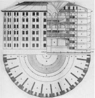 Image of a Panopticon Prison by Jeremy Bentham