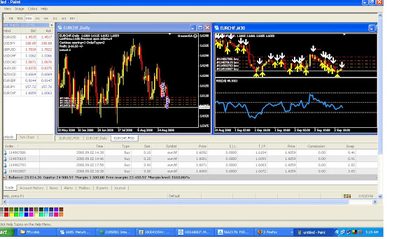 Chase forex trading
