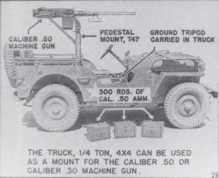 Lost Liver Ww2 Jeep Armament