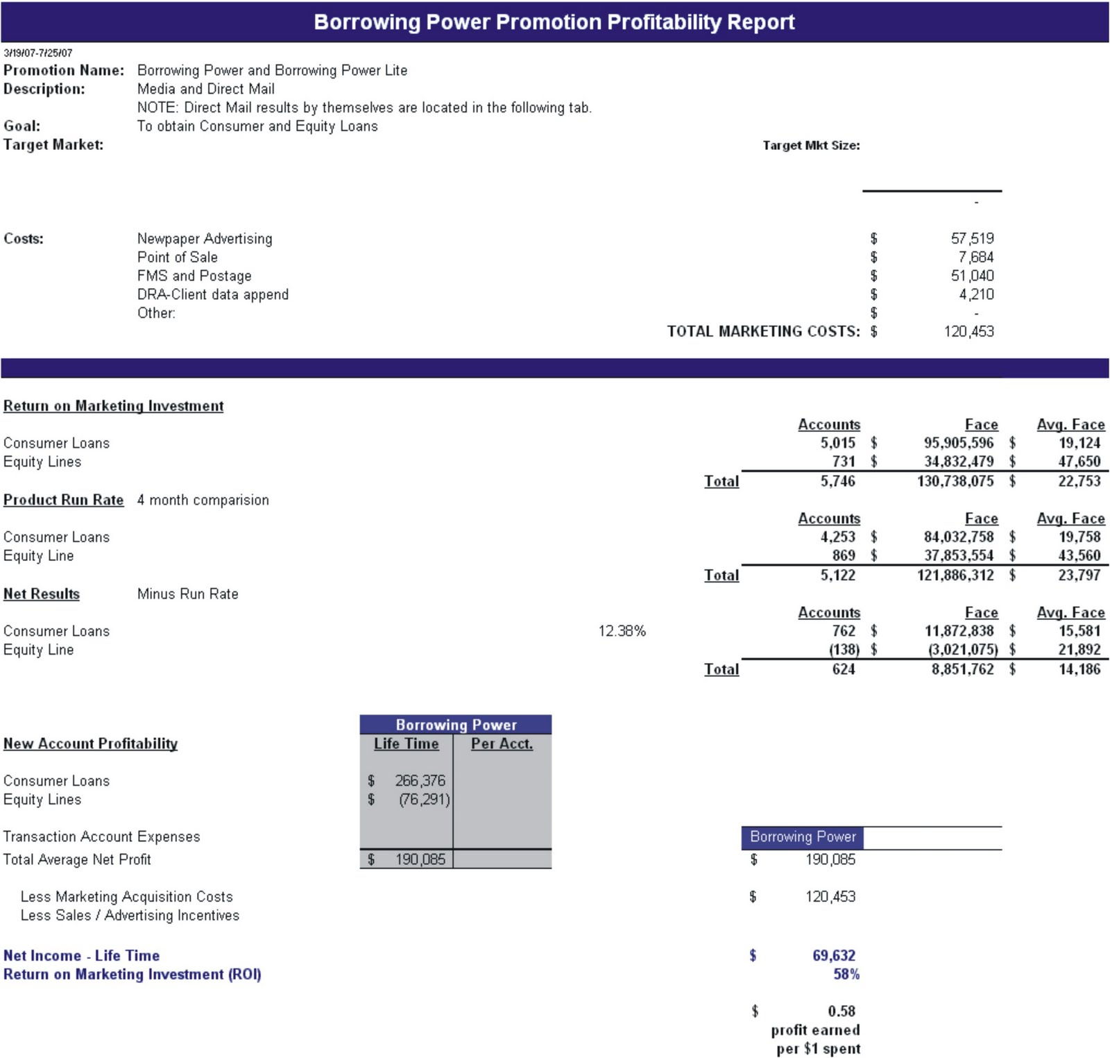 Roi Return On Investment Excel Spreadsheet Example