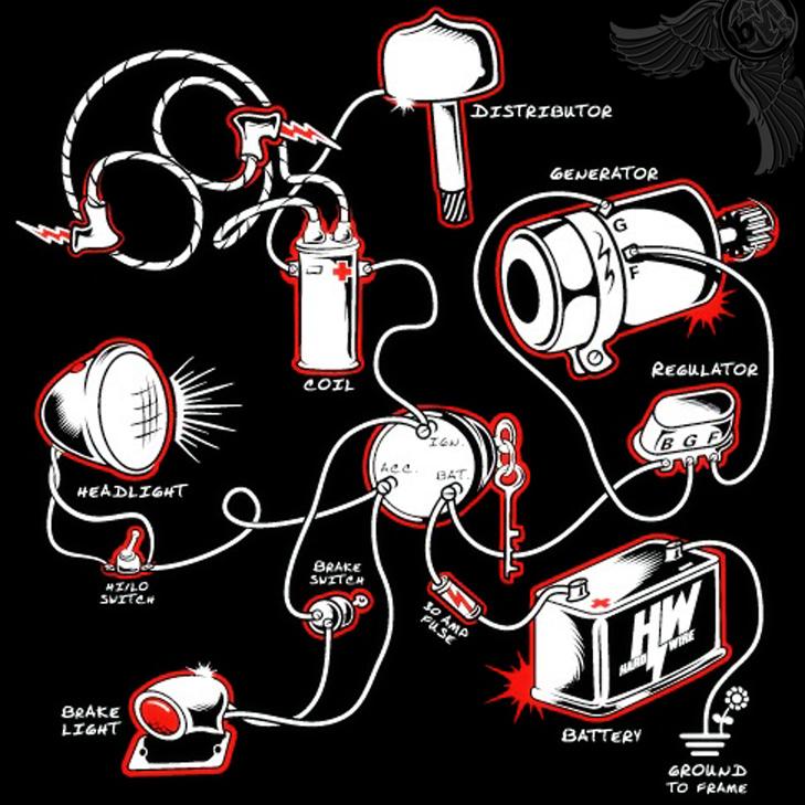 yamaha xs650 bobber wiring diagram jcb 3cx word of the day: fundamentality - bikermetric
