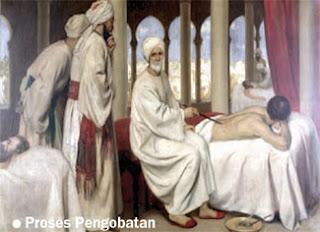 Abu Al Zahrawi, Sang Penemu Gips Era Islam