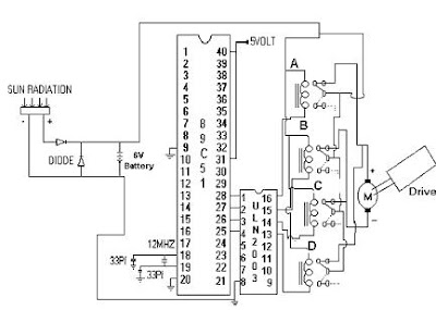 Engineering Projects: MICRO CONTROLLER BASED AUTOMATED