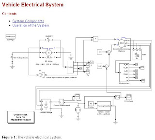 Engineering Projects: Simulation softwares for Power