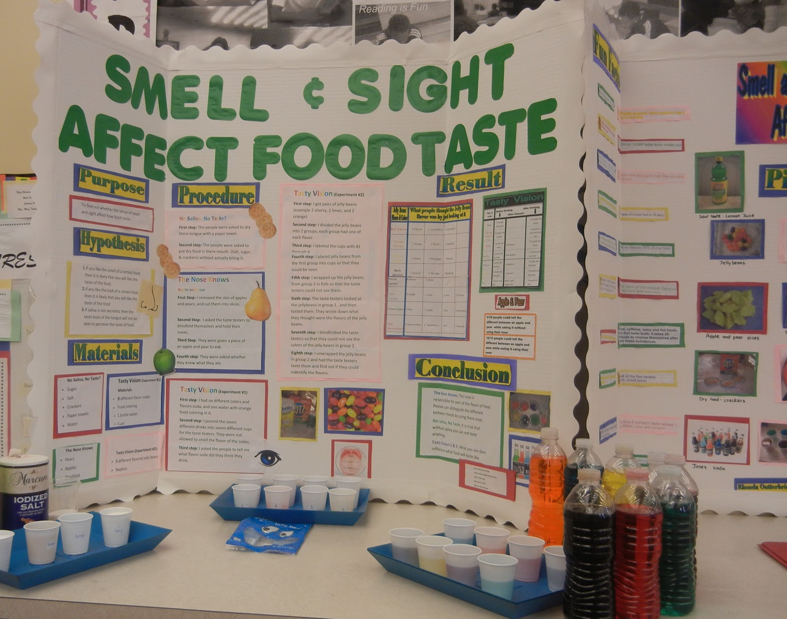 good biology projects