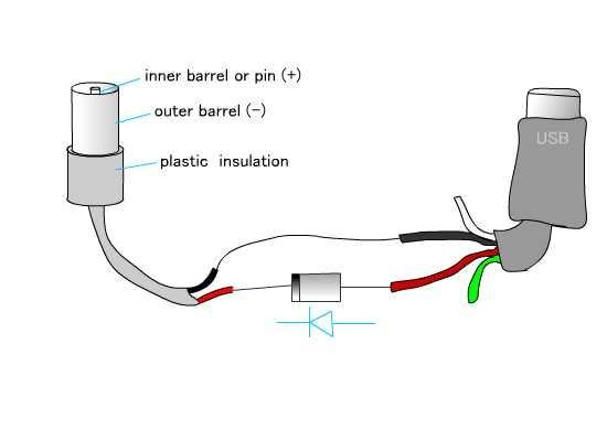 Headset Connector Wiring Belajar Sendiri Servis Hp Usb Ke Nokia Charger Aman