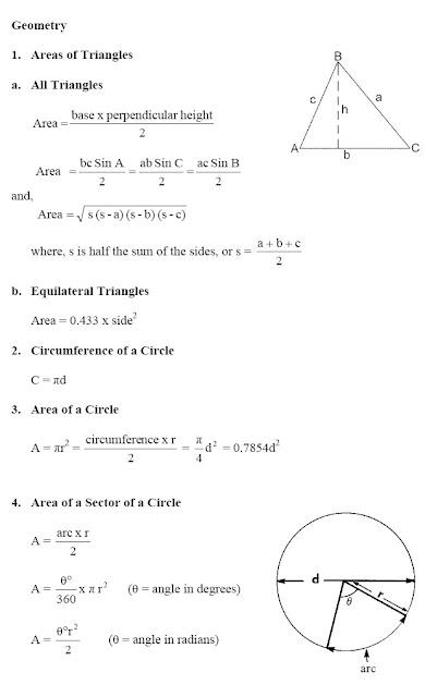 Geometry Formulas Area Of Triangle Circle Ellipse