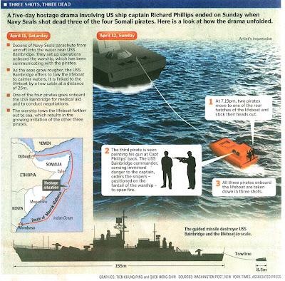 toyhaven: 3 shots, 3 kills – A Captain's Duty: Somali