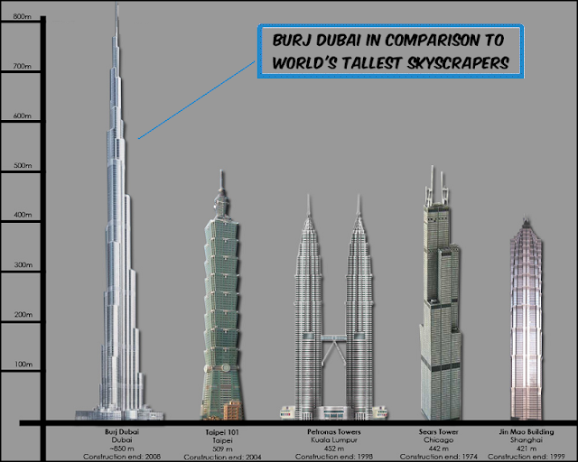 abbracadabbling: From MIDDLE EARTH To THE MIDDLE EAST: The Comicsblog On BURJ KHALIFA