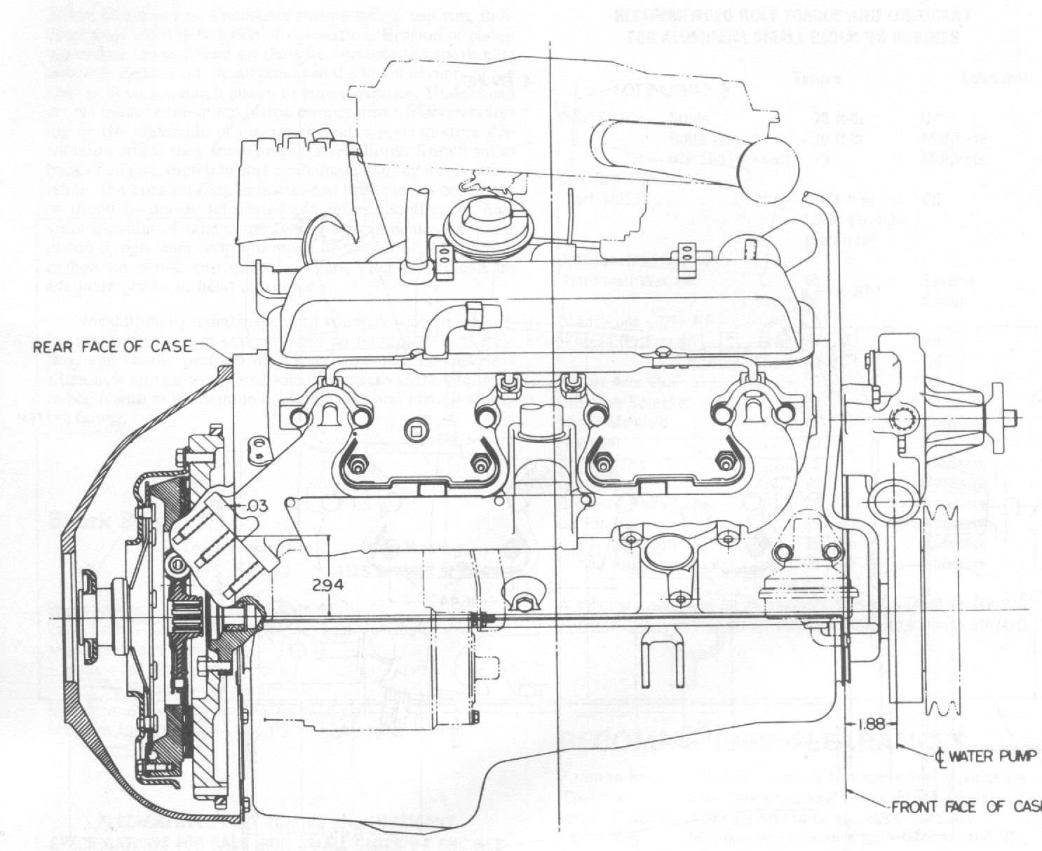350 Small Block Chevy Coloring Pages
