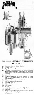 The Velobanjogent: The 276 Amal Carburettor, from the