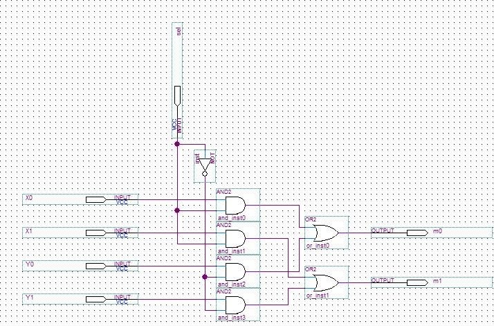 VHDL GHDL: 4 to 2 Multiplexer