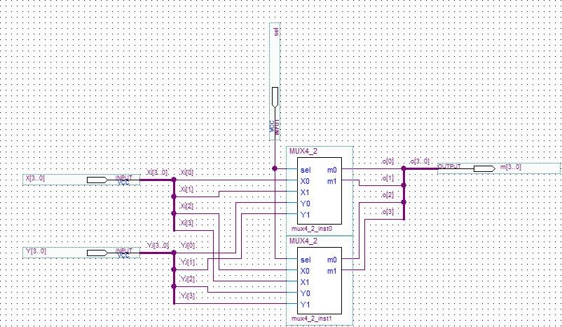 VHDL GHDL: 8 to 4 Multiplexer