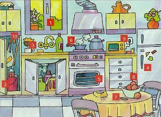 Mi Blog Infantil La Casa