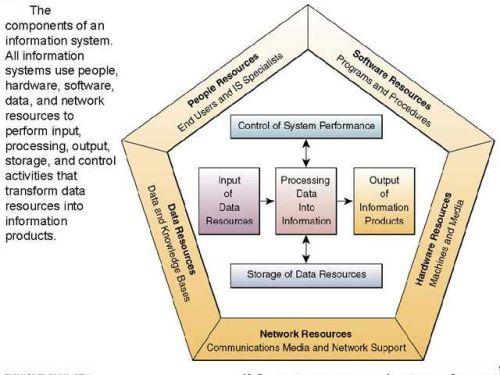 Jurnal Sumber Daya Manusia Jurnal Manajemen Sumber Daya Manusia Masterjurnal Sumber Daya Manusia Sumber Daya Hardware Sumber Daya Software Sumber