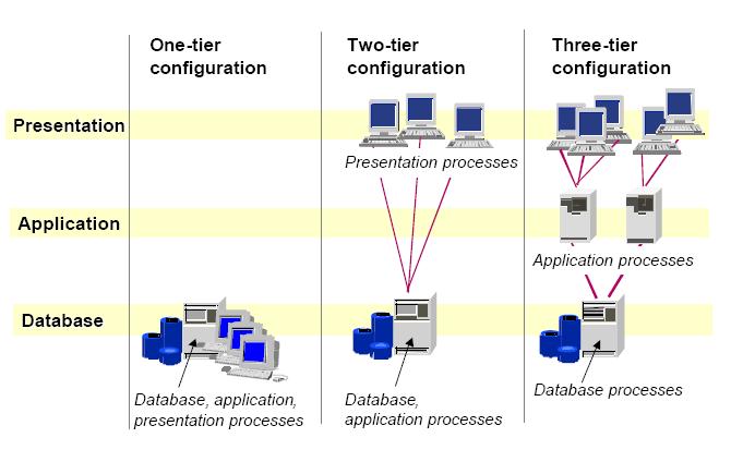 Sap web dispatcher configuration example bgp