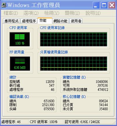 數位膠囊: 我的電腦變好慢!怎麼辦?