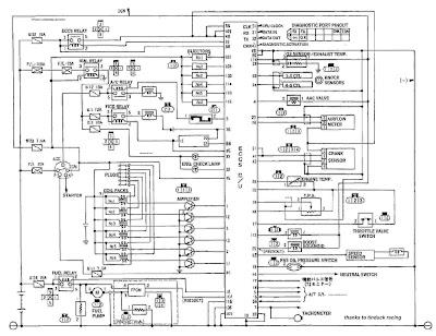 Wiring Diagram Nissan Skyline