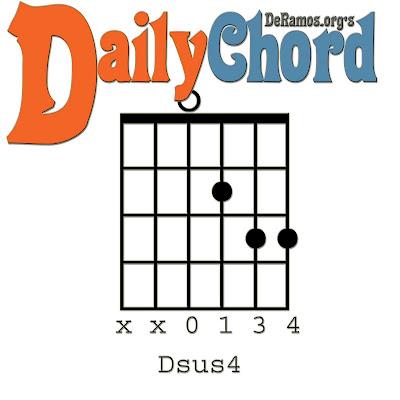 Ukulele ukulele chords dsus4 : Dsus4 Ukulele Chord Chart