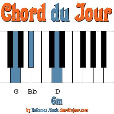 Piano piano chords gm : Chord du Jour: Gm Chord (Piano)