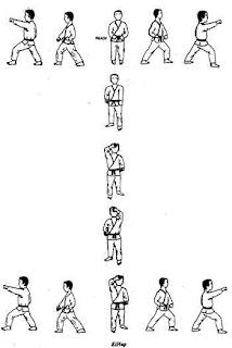 Basic 1 and 2 For White Belt ~ Koguryo Manahan Taekwondo
