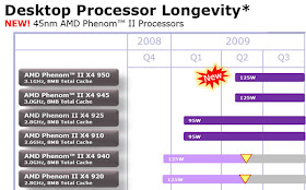 Amd Vs Intel Phenom Ii X4 950 At 3 1ghz To Rise In Q2