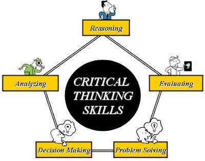 http://3.bp.blogspot.com/_337GUHQH0FY/R9iZlGtoS5I/AAAAAAAAA5I/oT-v1Jn4se8/s400/critical+thinking+skills.jpg