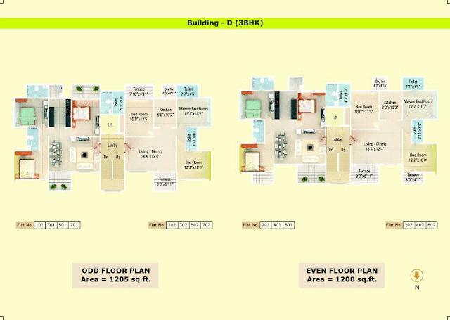 Ravi Karandeekar's Pune Real Estate Market News Blog: Aditya