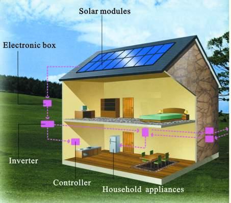 Be Someone Not Anyone Solar Energy