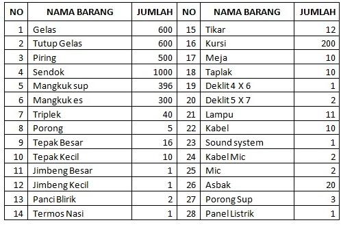 Loker Sragen Lowongan Kerja Pt Medco Energi Loker Cpns Bumn Home 187; ' Loker November Di Sragen '