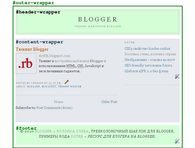 #outer-wrapper #header-wrapper #footer