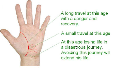 palmistry: Know your Future: Palm reading: Travel sign on