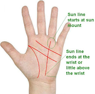 palmistry know your future sign of lucky person good sun line