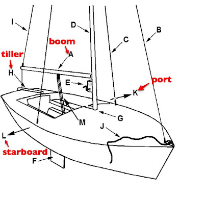 Sailboat Mast Wiring Diagram, Sailboat, Free Engine Image