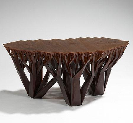 Furniture Design,designer furniture,scandinavian design furniture,ashley furniture signature design,modern furniture design,furniture design companies
