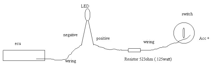 Excellent Mitsubishi Evo 3 Ecu Wiring Diagram Wiring Diagram Wiring Cloud Hisonuggs Outletorg