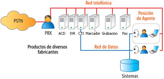 La Tecnología Al Servicio Del Beso: La Tecnología Al Servicio Del Sena: LOS 10 SERVICIOS