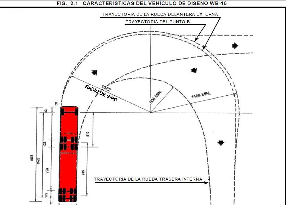 Caracteristicas del Vehículo de diseño WB-15 ~ Transporte