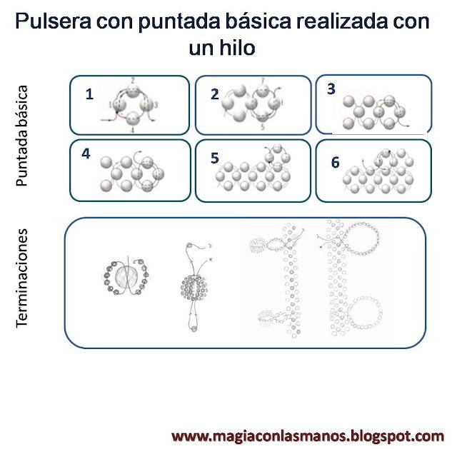 Bisuteria y Abalorios, pulseras