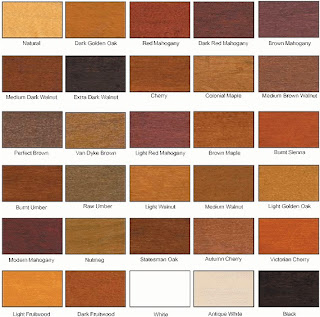 Types Of Wood Stain Colors