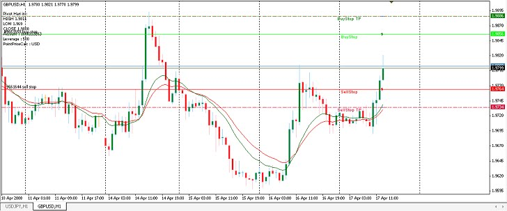 Buy sell script forex - Buy Sell Indicator Vip by DaveStyles